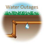 Water Outages